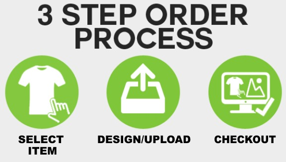 BANNER FOR 3 STEP ORDER PROCESS
